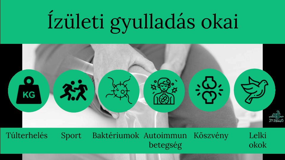 térdizületi gyulladás kezelése otthon)