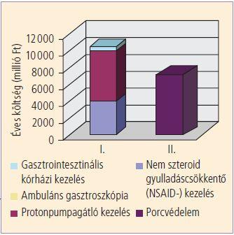 bordacsigolyás artrózis kezelés áttekintése)