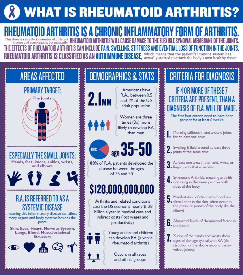metotrexát közös kezelési áttekintések