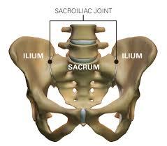 a sacrum ízületének gyulladása)