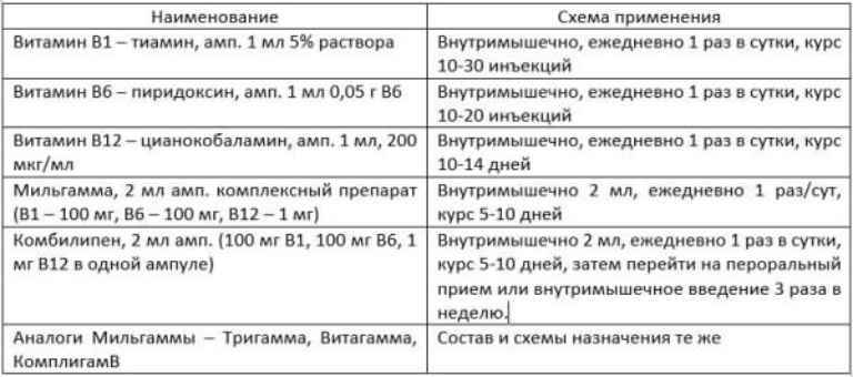 glukózamin-kondroitin és teraflex előrehaladási különbség)