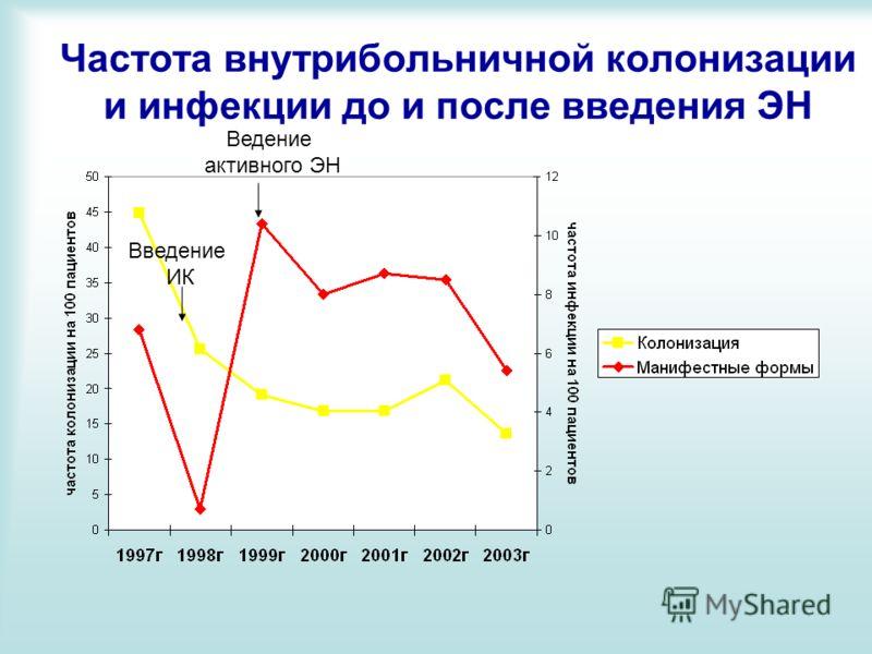 a kézkezelés ízületi károsodása)