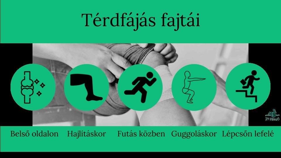 térdfájdalom a sérülés kezelése után)