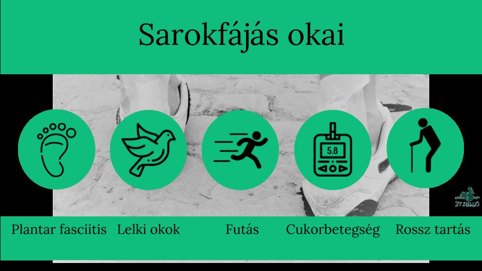 Sarokfájás 5 oka, 5 fajtája és 9 kezelési módja [teljes útmutató]