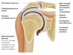 az axiális vállízület artrózisa 2 fok)