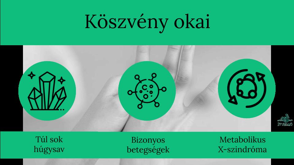 ízületi fájdalom kezelése köszvényben kéz izületeinek gyulladása