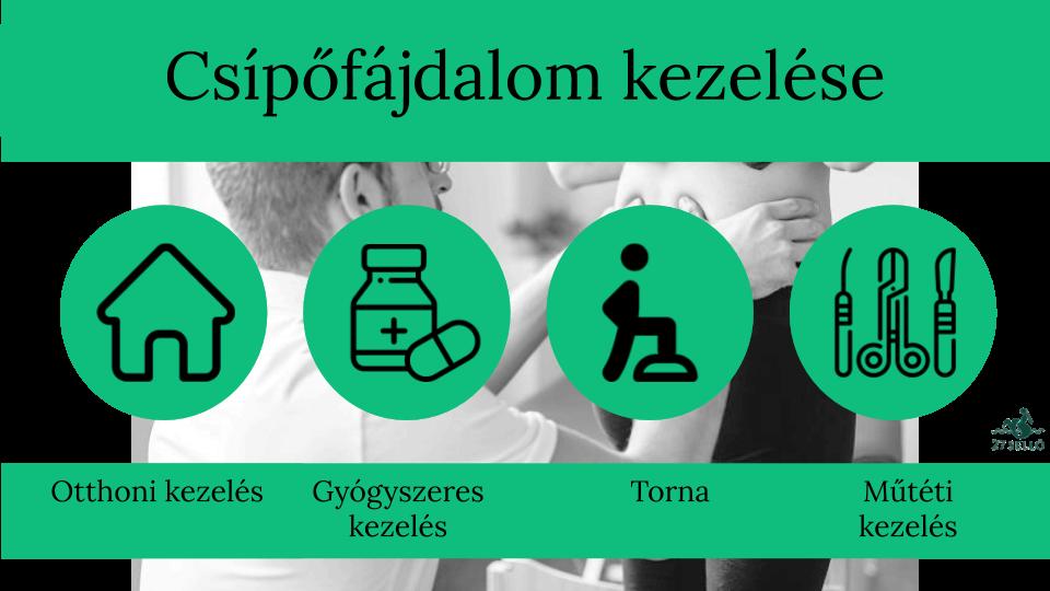 csípőcsont kezelés)