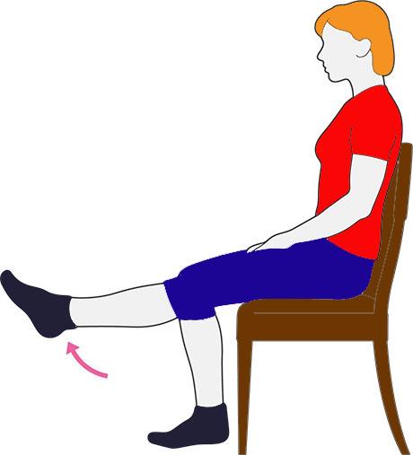 artrózis 1 2 fokos térdkezelés