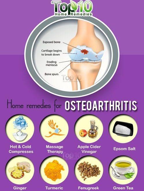 osteoarthrosis treatment)