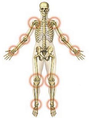 a kémia után az ízületek fájnak, mit kell tenni hajlító fájdalom a bokaízületben