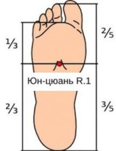 ízületi gyulladás kezelési rendje)