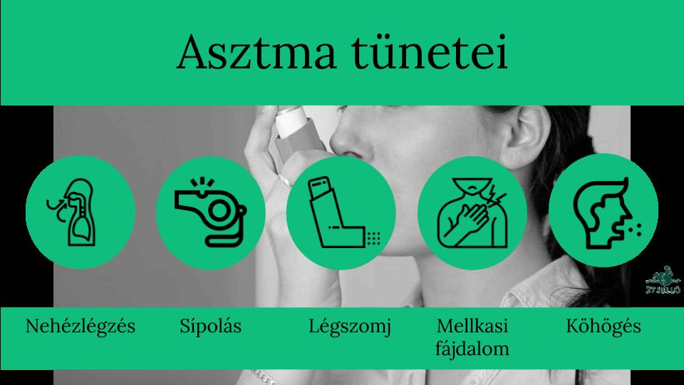 asztmás ízületi fájdalom