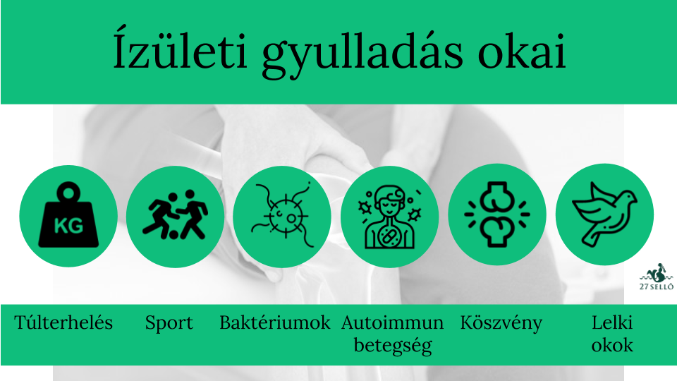 ízületi fájdalom betegségek listája)