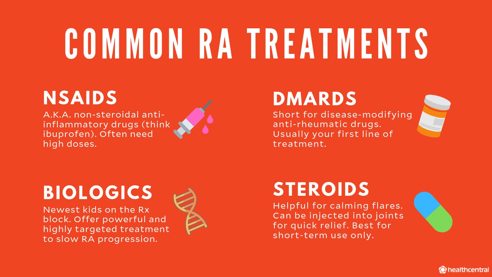 rheumatoid arthritis treatment)