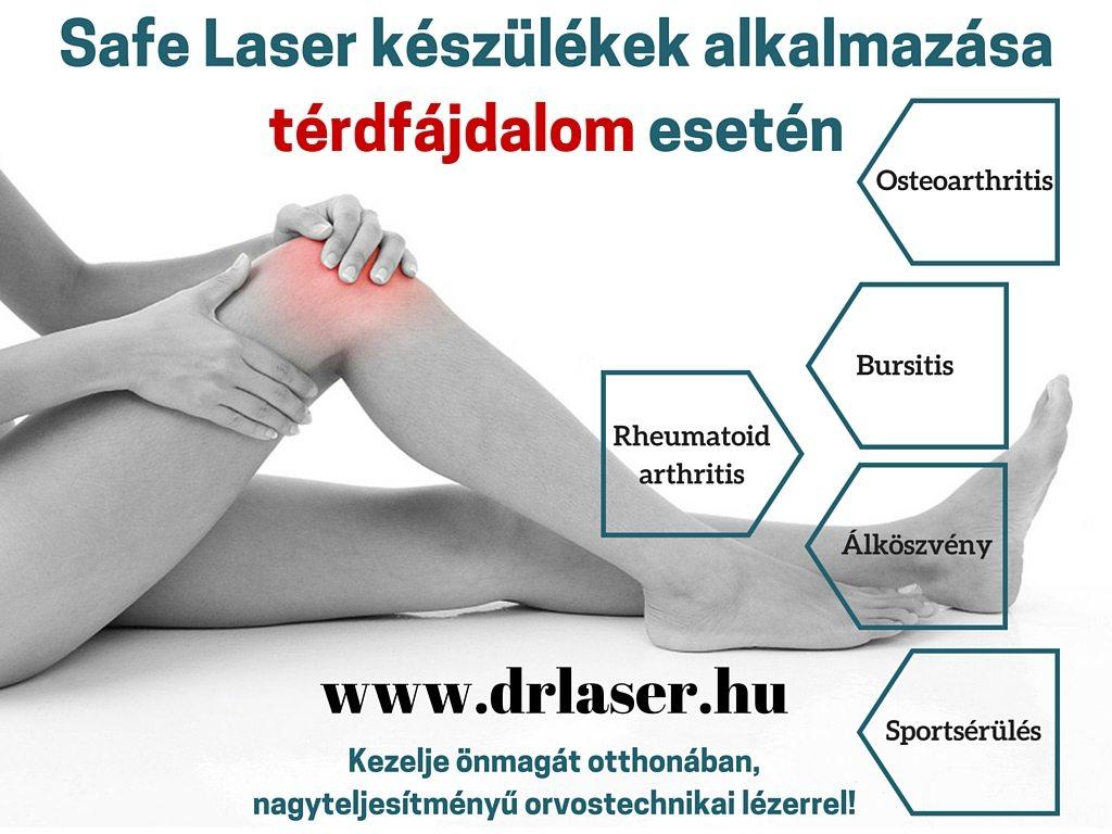 hol kell kezelni térdfájdalmakat)