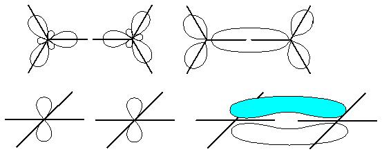 kötési kötések