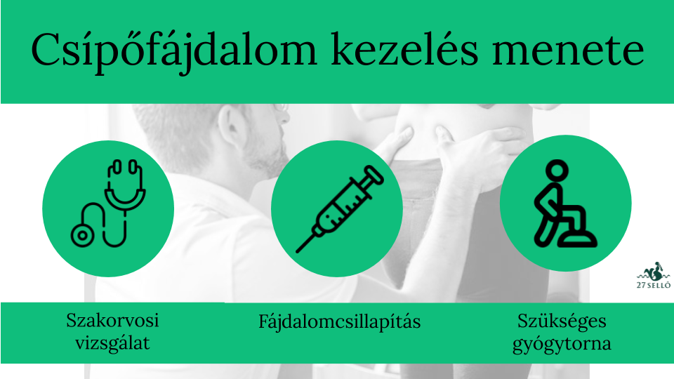 betegségek és a csípőízületek kezelése)