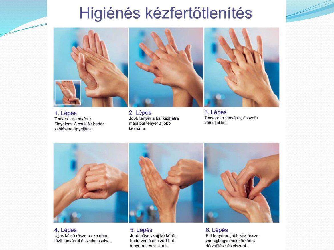Iontoforézis: helyi kezelés magas fokon