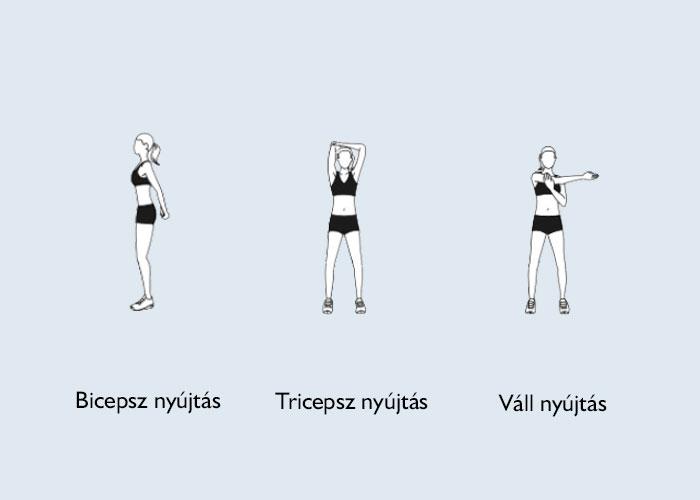 gyakorlatok vállízületi gyulladás kezelésére)
