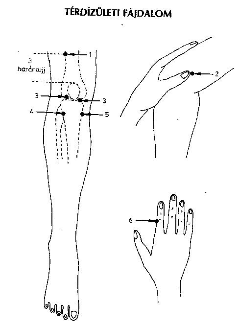 neurózis fáj a lábak ízületei)