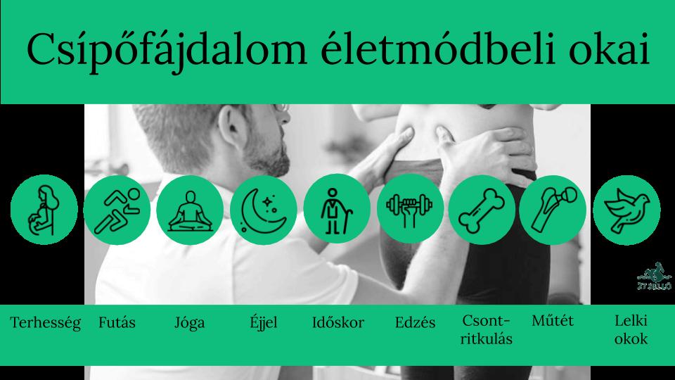 ízületi fájdalmak pszichológiai okai fájdalom a lábak ízületeiben klinika