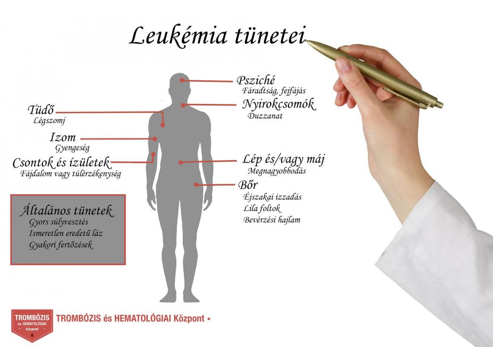 ízületi fájdalom leukémia)