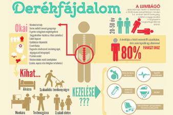 gyógyszer a csípőízület osteoarthritisének kezelésére)