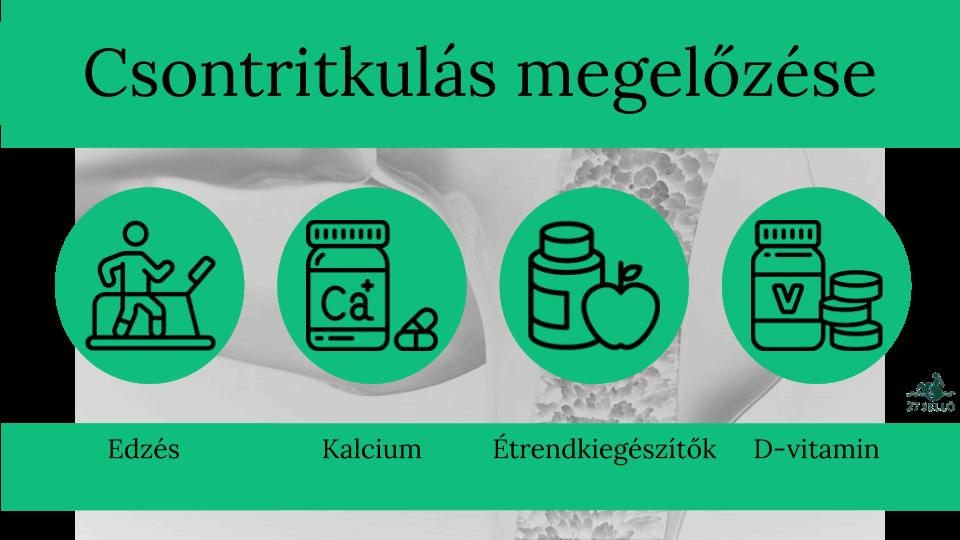 gyógyszerek csontritkulás kezelése)
