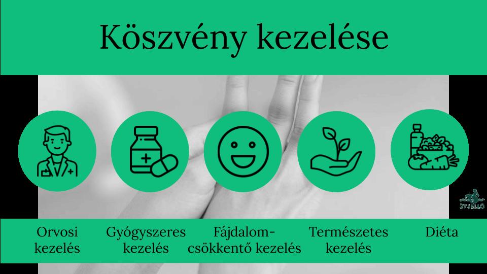 új gyógyszerek az oszteokondrozis kezelésére)